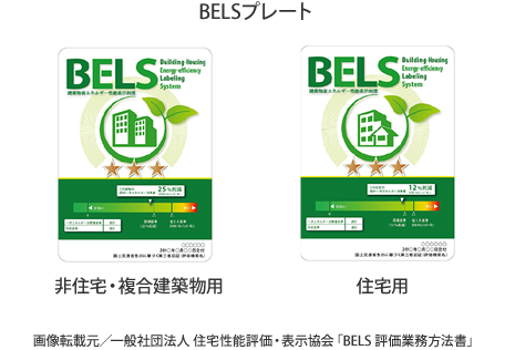 イメージ画像:BELSプレート 左が非住宅・複合建築物用の評価結果を記したプレートのサンプル画像です。右は住宅用の評価結果を記したプレートのサンプル画像です。 画像転載元/一般社団法人 住宅性能評価・表示協会「BELS評価業務方法書」