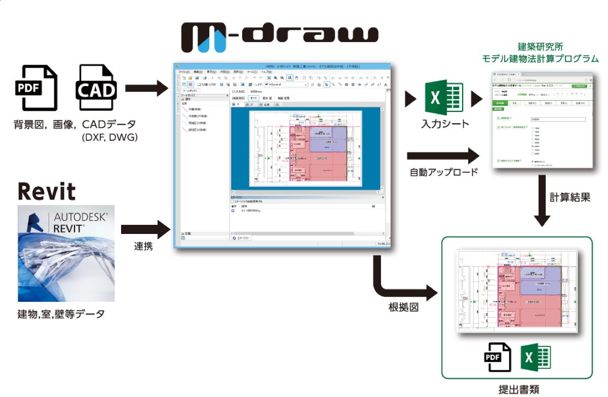m-draw